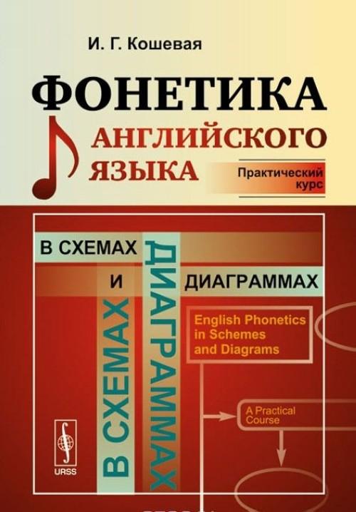 Курсы английского языка в СПб (Санкт-Петербург). Orange ...