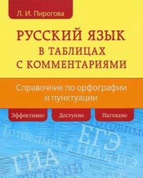 Russkij jazyk v tablitsakh s kommentarijami.Spravochnik po orfografii i punktuatsii
