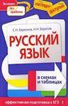 Russkij jazyk v skhemakh i tablitsakh