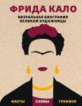 Frida Kalo. Vizualnaja biografija velikoj khudozhnitsy