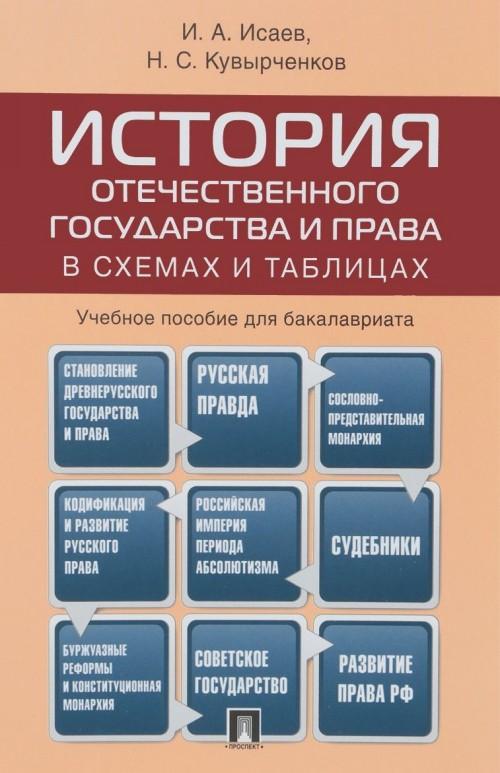 История отечественного государства и права в схемах и таблицах. Учебное пособие для бакалавриата