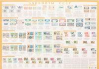 Banknoty SSSR