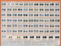 Jubilejnye i pamjatnye monety SSSR iz nedragotsennykh metallov