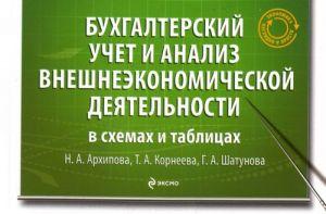 Bukhgalterskij uchet i analiz vneshneekonomicheskoj dejatelnosti v skhemakh i tablitsakh.