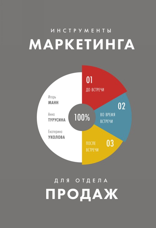 Instrumenty marketinga dlja otdela prodazh
