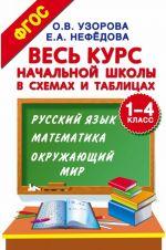 Ves kurs nachalnoj shkoly v skhemakh i tablitsakh. 1-4 klass. Russkij jazyk, matematika, okruzhajuschij mir
