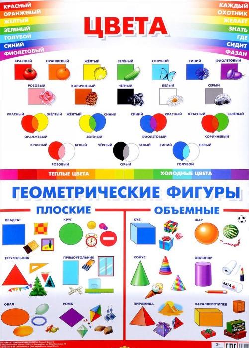 Tsveta. Geometricheskie figury. Plakat
