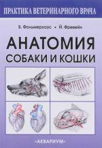 Anatomija sobaki i koshki