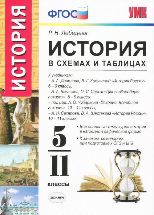 Istorija. 5-11 klassy. V skhemakh i tablitsakh