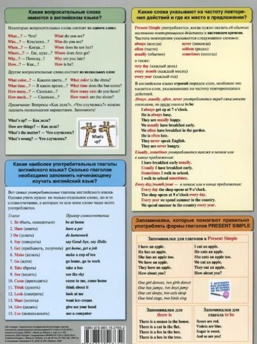 Let's Learn English / Glagol Present Simple. Voprosy i otvety. Rastprostranennye oshibki