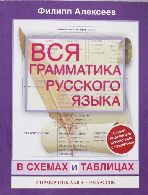 Vsja grammatika russkogo jazyka v skhemakh i tablitsakh: spravochnik dlja 5-9 klassov