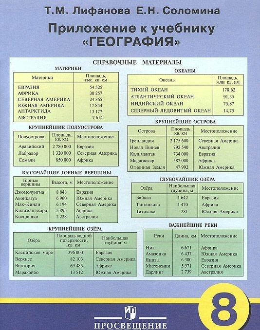 Geografija. 8 klass. Uchebnik (+ prilozhenie)