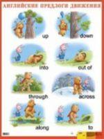 Anglijskie predlogi dvizhenija. Plakat