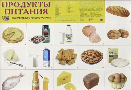 Открытки приглашения, продукты питания в картинках для детского сада