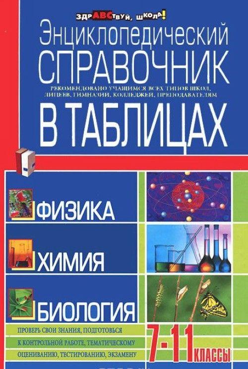Entsiklopedicheskij spravochnik v tablitsakh: fizika, khimija, biologija