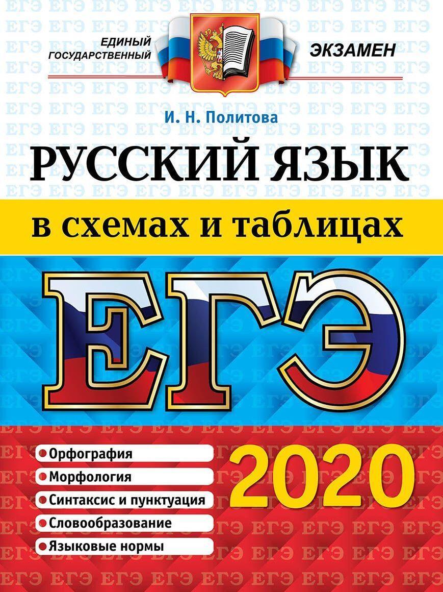 EGE 2020. Russkij jazyk v skhemakh i tablitsakh