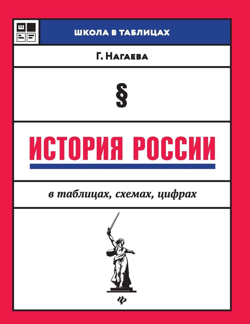 История России в таблицах,схемах,цифрах дп