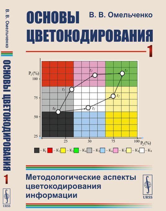 Osnovy tsvetokodirovanija. Kniga 1. Metodologicheskie aspekty tsvetokodirovanija informatsii | Omelchenko Viktor Valentinovich