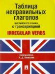 Anglijskij jazyk. Tablitsa nepravilnykh glagolov s transkriptsiej / Irregular Verbs