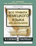 Vse pravila nemetskogo jazyka dlja shkolnikov v skhemakh i tablitsakh. 5-9 klassy