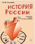 Istorija Rossii v faktakh, datakh, illjustratsijakh: uchebnoe posobie dlja izuchajuschikh russkij jazyk kak inostrannyj