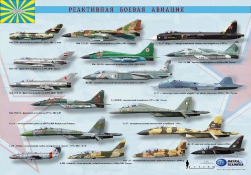 Set of 4 posters of domestic military aircraft (jet era)