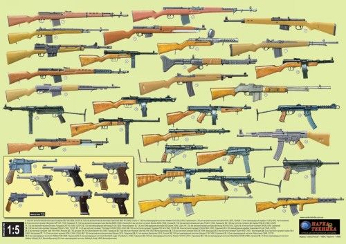 Set of 4 posters small arms