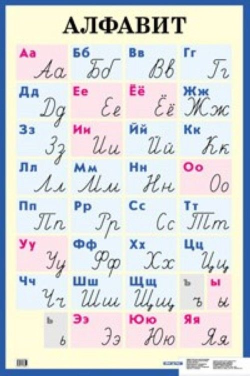 Russian Alphabet. Printed and handwritten letters. Visual material for primary school